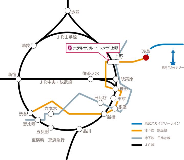 JR上野駅 東京駅